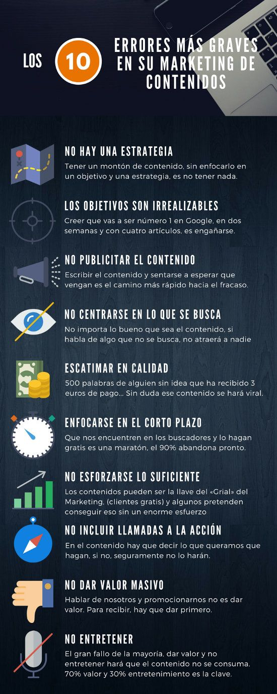Marketing de contenidos: 10 errores graves