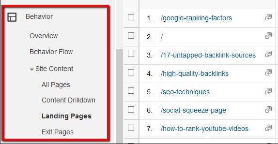 Marketing de contenidos: páginas a optimizar